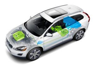 Volvo XC 60 Plug in Hybrid mit drei Antriebsarten