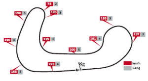 DTM Brands Hatch Streckenlayout