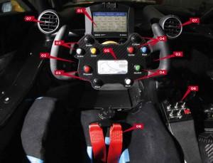 Cockpit des Audi A5 DTM
