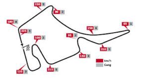 DTM Hockenheimring Streckenlayout