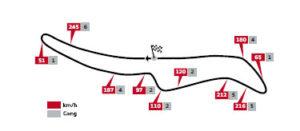 DTM Norisring Streckenlayout
