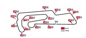 DTM Oschersleben Streckenlayout