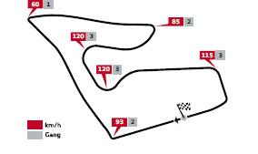 DTM Spielberg Streckenlayout