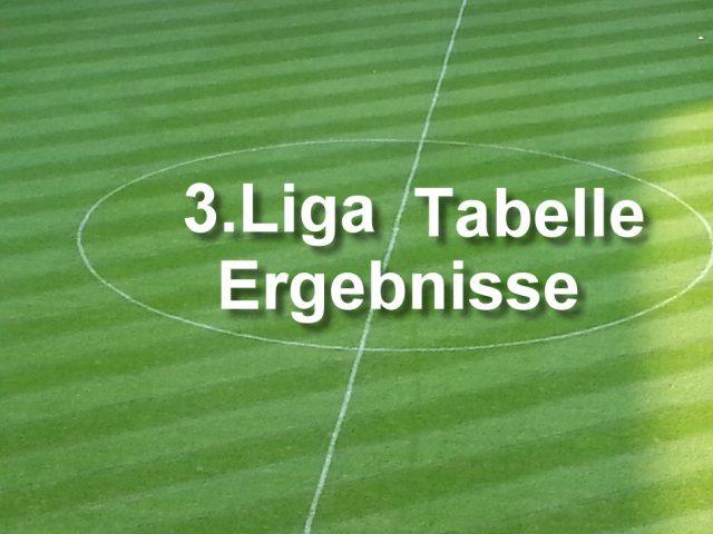 3 Liga 4 Spieltag Alle Ergebnisse Alle Spiele Aktuelle Tabelle Spielplan Newscode Nachrichten
