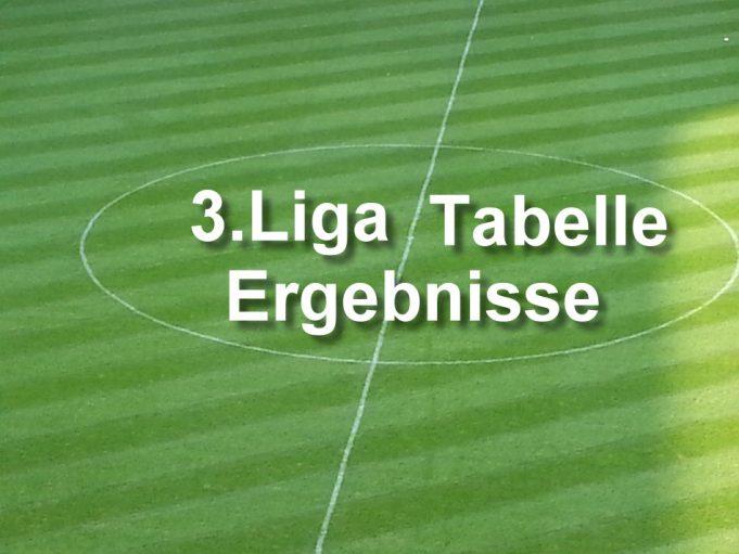 3 Liga Aktuelle Tabelle