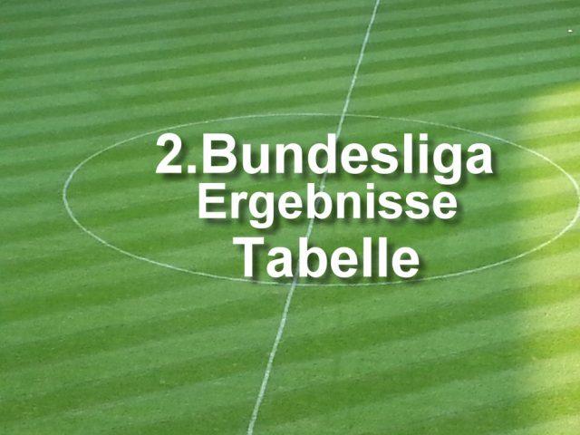 2.Bundesliga Ergebnisse aktuelle Tabelle 16_17