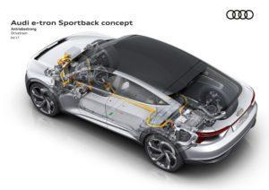 Audi e-tron Sportback concept Antriebsstrang