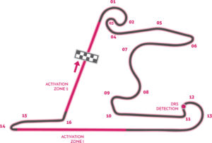 Formel 1Streckenlayout  China GP Shanghai