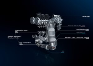 Peugeot 308 Filtersystem Benzin-Motor EB2ADTS-MB6 (PureTech 130 S&S)