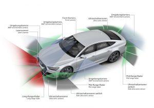 Audi A7 Sportback Sensorfelder der Umfeldüberwachung Foto: © Audi AG