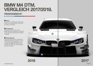 BMW M4 DTM 2018 Veränderung an der Front Foto: © BMW Motorsport