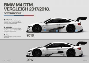 BMW M4 DTM 2018 Seite Veränderungen an der Seite Foto: © BMW Motorsport