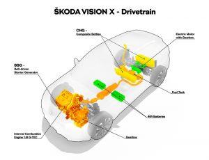 Weltpremiere in Genf: Studie ŠKODA VISION X kombiniert CNG-, Benzin- und Elektroantrieb. Die Studie fährt je nach Bedarf mit Vorderrad-, Hinterrad- oder Allradantrieb. Der Hinterradantrieb bringt 1.000 Nm auf die Straße, die Reichweite liegt bei 650 Kilometern Foto:&copy, Skoda
