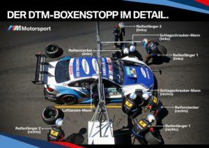 DTM Boxenstopp im Detail- Boxenstopp in der DTM © BMW Motorsport